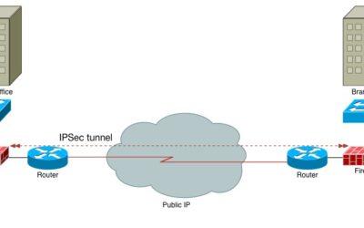 Comparatif VPN vs MPLS : les différences entre MPLS et VPN IPSec